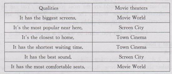人教版八年级上册英语课本Unit4答案图片