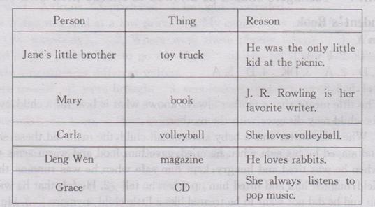 人教版九年级上册英语课本Unit8答案图片
