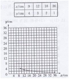 人教版六年级下册数学课本练习九答案图片